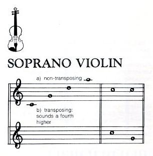 soprano-violin